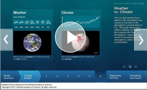 lightbox-weather-vs-climate